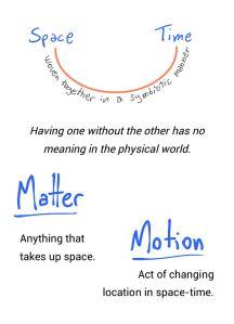 Fundamental Properties of the Universe_02
